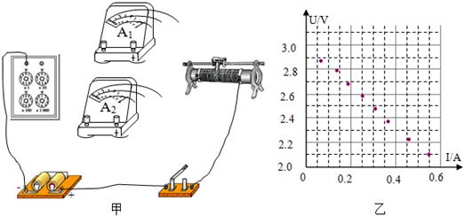 待测干电池(电动势约3v,内阻约1.5Ω) b.电流表a 1(量程0.