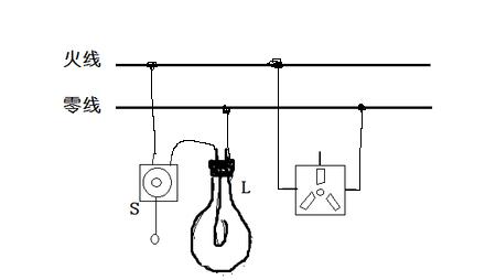 某同学要把灯泡l1和l2连接成串联电路,他连接的电路