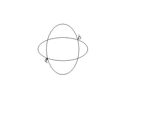 横竖两个圆的大小相同,相交于a,b两点,白蚂蚁从a点出发沿横圆爬行,黑