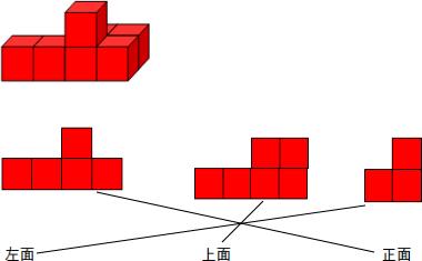 如图是小明学校教学楼立体图,请你连一连下面图形分别