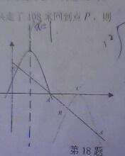 �yaY�y�NX_如图,已知抛物线y=-(x-1)的平方 4分别交x轴正半轴,ya