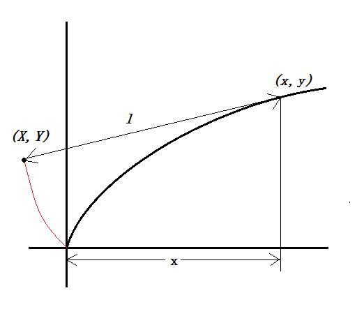 数字�yc~ZHNynz��K��x�_已知抛物线c:y2=2px(p>0)的焦点为f,准线与x轴交于m点,过m点斜率为k的