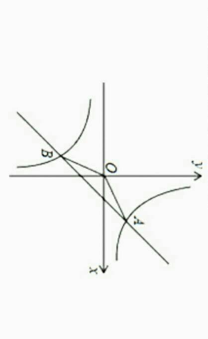 论+�y�nY�XXދK_已知反比例函数y =x分之k和一次函数y=x-6 当k满足什么条件,两函数的