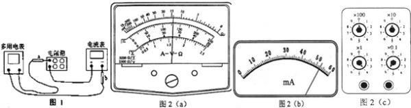 使用多用电表测量电阻时,多用电表内部的电路可以等效
