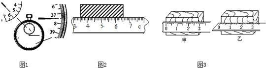 图中的刻度尺的分度值是______,所测物体的长度为