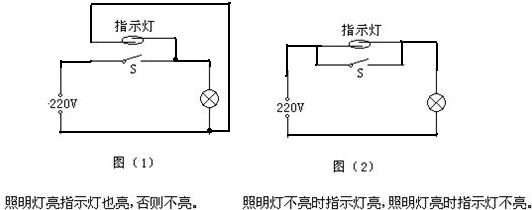 (1)灯泡和指示灯并联,开关控制整个电路,如图1所示