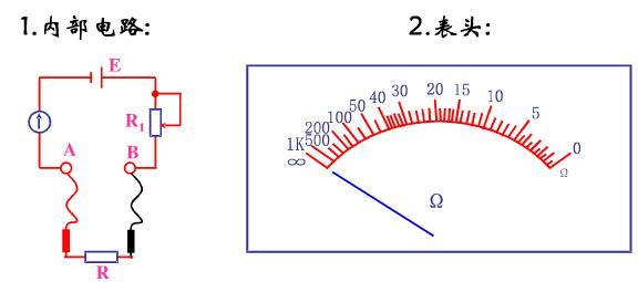 用欧姆表测量电阻时,所谓的指针偏转角度较小是从左边