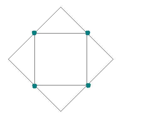 周长相等的等边三角形,正方形,圆形,哪一个的面积最大