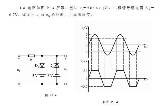 关于二极管电路的波形问题,入图所示.