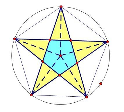 一个圆圈里面有一个五角星是什么车的标志?