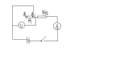电流表测的是串联电路的电流,电压表测的是滑动变阻器两端的电压.