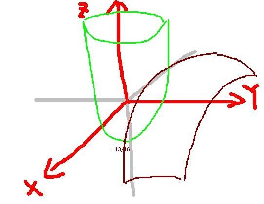 求以双曲线x平方/9-y平方/16=1的右焦点为圆心,与其渐进线相切的圆的图片