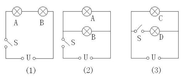 abcd四盏灯,ab连在同一电路中,当开关闭合,ab两灯均亮
