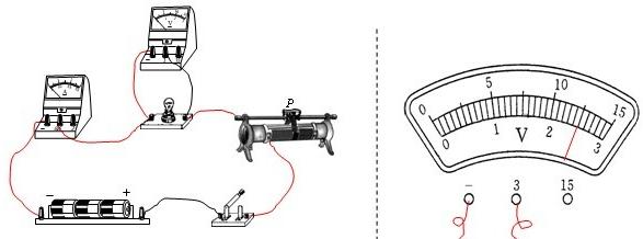 """图1(甲)是""""测量小灯泡电功率""""的电路图,图1(乙)是实物"""