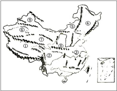 中國地形河流圖手繪圖