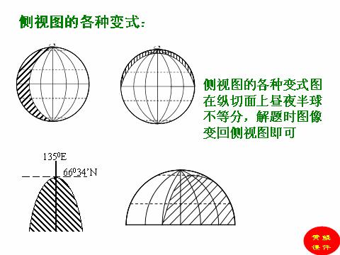 为什么第一个图变成第二个图时阴影部分的面积那么画?