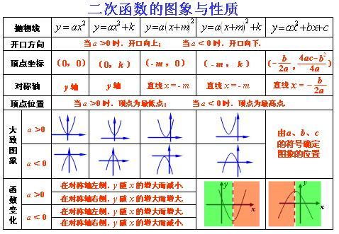 ����y.'9.�9��yb-��#y.'z(�9�-yol_初三数学 二次函数y=-1/2x2 c的图像经过d(-根号3,9/2),与x轴交于a,b