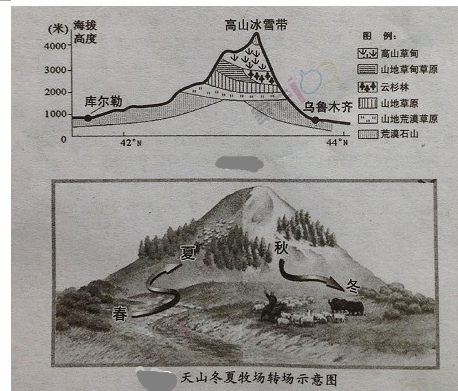 四川快乐12首页 高中地理《大牧场放牧业》教案