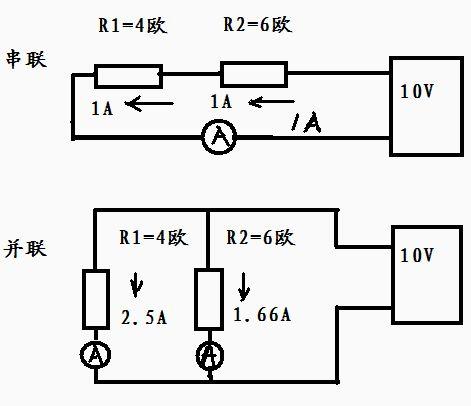 电阻r1与r2并联接在电路中时,通过它们的电流之比为2