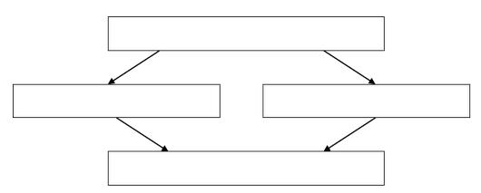 比喻知识结构图怎么画