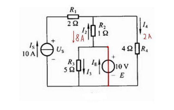 单独考虑电流源,将电压源视为短路,r2,r4并联分流10a,即i2'=-8a