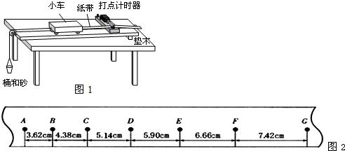 (1)电火花计时器使用的电源是电压为220伏的______(填交流电或直流电