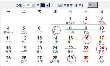 魔术中的数学原理刘谦《魔法诱惑》里的一个魔术.魔术师拿出一本日历,随便翻到一页,让观众随便圈一个4*4的方框,然后 ...